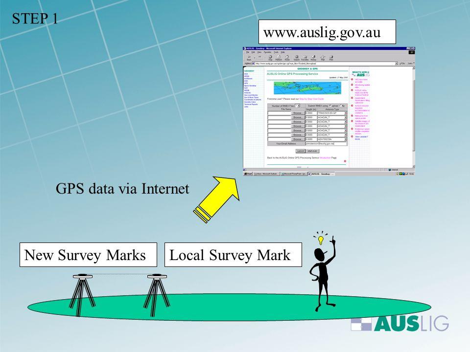 www.auslig.gov.au GPS data via Internet New Survey MarksLocal Survey Mark STEP 1