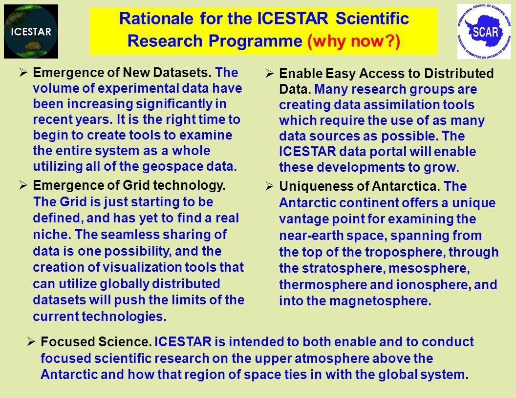 Emergence of New Datasets.