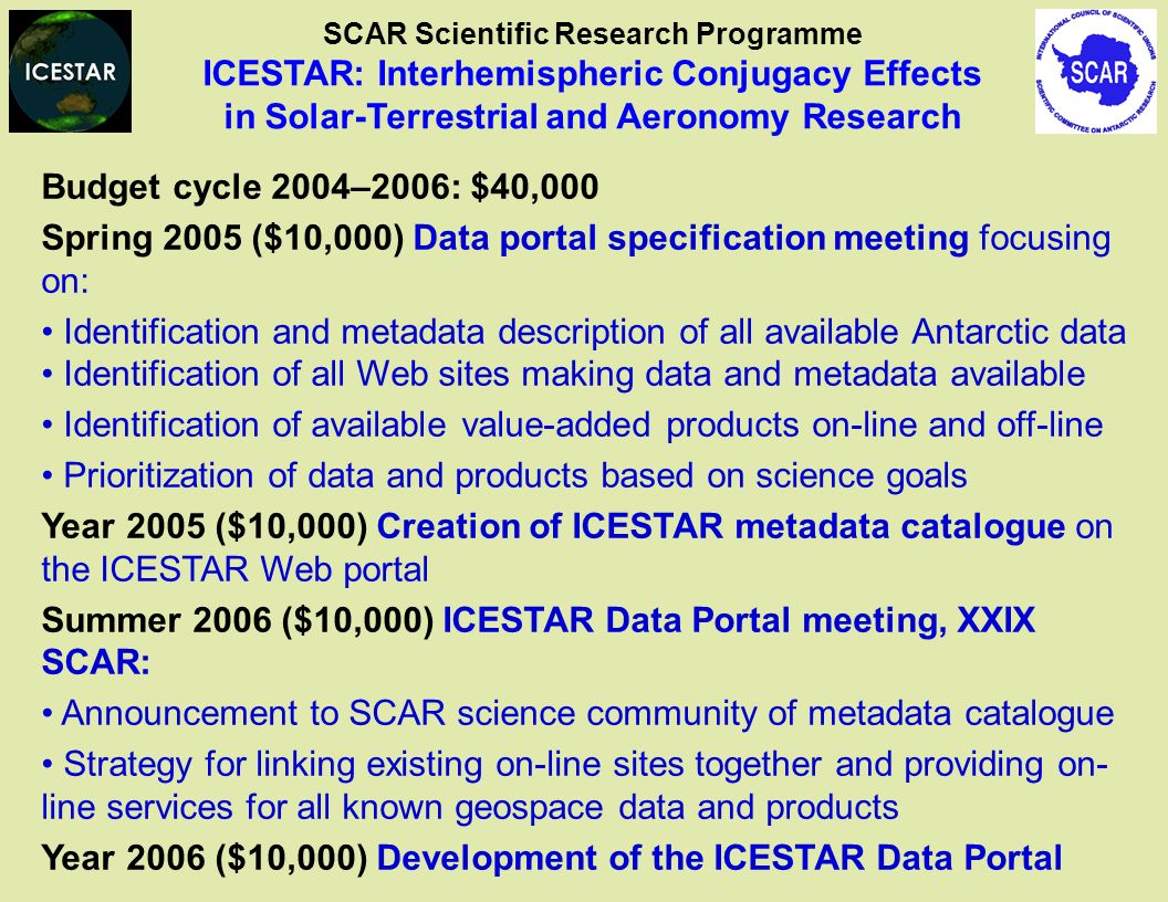 Budget cycle 2004–2006: $40,000 Spring 2005 ($10,000) Data portal specification meeting focusing on: Identification and metadata description of all available Antarctic data Identification of all Web sites making data and metadata available Identification of available value-added products on-line and off-line Prioritization of data and products based on science goals Year 2005 ($10,000) Creation of ICESTAR metadata catalogue on the ICESTAR Web portal Summer 2006 ($10,000) ICESTAR Data Portal meeting, XXIX SCAR: Announcement to SCAR science community of metadata catalogue Strategy for linking existing on-line sites together and providing on- line services for all known geospace data and products Year 2006 ($10,000) Development of the ICESTAR Data Portal SCAR Scientific Research Programme ICESTAR: Interhemispheric Conjugacy Effects in Solar-Terrestrial and Aeronomy Research