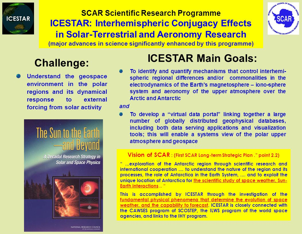 Challenge: Understand the geospace environment in the polar regions and its dynamical response to external forcing from solar activity ICESTAR Main Goals: To identify and quantify mechanisms that control interhemi- spheric regional differences and/or commonalities in the electrodynamics of the Earth s magnetosphere – iono-sphere system and aeronomy of the upper atmosphere over the Arctic and Antarctic and To develop a virtual data portal linking together a large number of globally distributed geophysical databases, including both data serving applications and visualization tools; this will enable a systems view of the polar upper atmosphere and geospace SCAR Scientific Research Programme ICESTAR: Interhemispheric Conjugacy Effects in Solar-Terrestrial and Aeronomy Research (major advances in science significantly enhanced by this programme) Vision of SCAR : (First SCAR Long-term Strategic Plan.