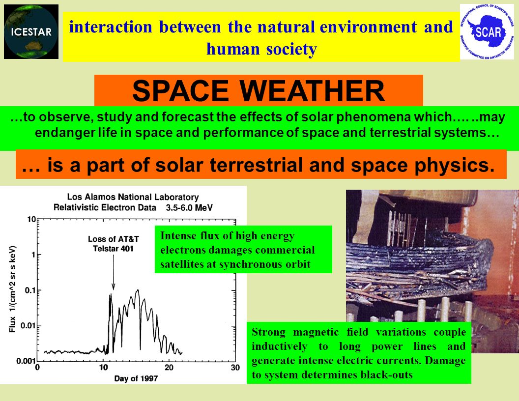 SPACE WEATHER …to observe, study and forecast the effects of solar phenomena which…...may endanger life in space and performance of space and terrestrial systems… … is a part of solar terrestrial and space physics.