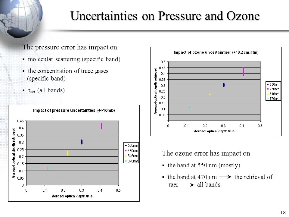 Uncertainties on Pressure and Ozone 18 The pressure error has impact on molecular scattering (specific band) the concentration of trace gases (specific band) τ aer (all bands) The ozone error has impact on the band at 550 nm (mostly) the band at 470 nm the retrieval of τaer all bands