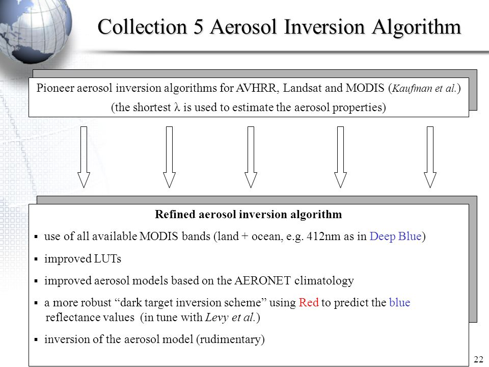 Collection 5 Aerosol Inversion Algorithm 22 Pioneer aerosol inversion algorithms for AVHRR, Landsat and MODIS ( Kaufman et al.