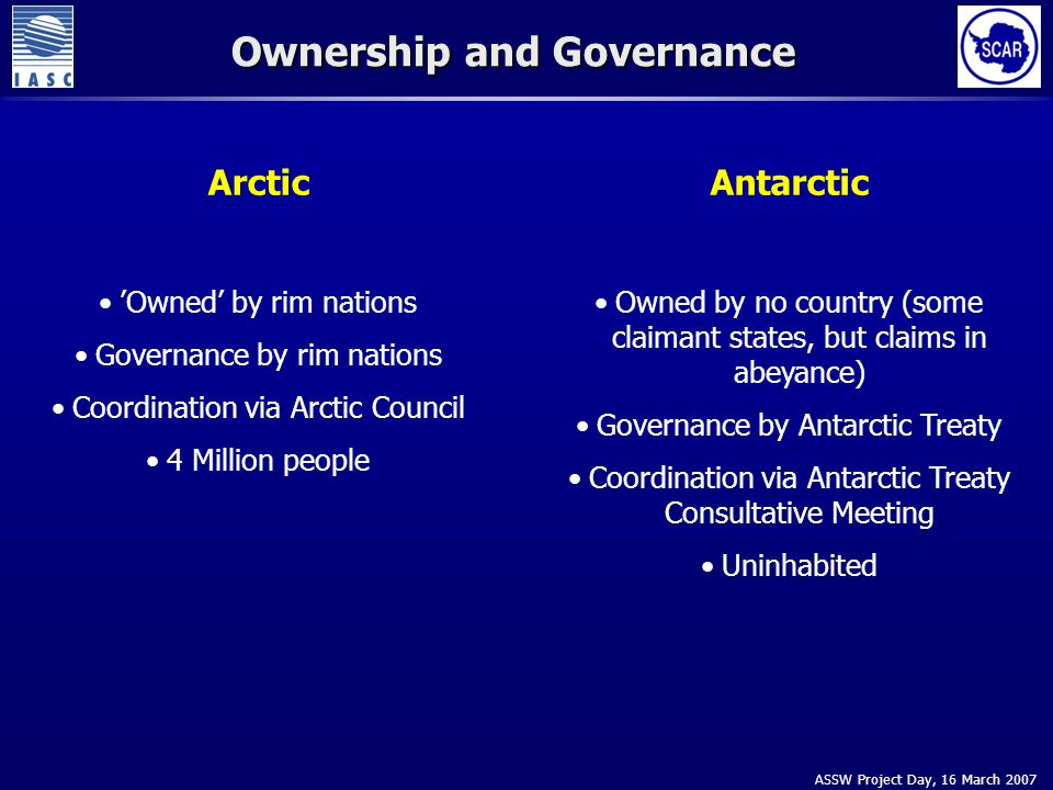 ASSW Project Day, 16 March 2007 Ownership and Governance Arctic Owned by rim nations Governance by rim nations Coordination via Arctic Council 4 Million people Antarctic Owned by no country (some claimant states, but claims in abeyance) Governance by Antarctic Treaty Coordination via Antarctic Treaty Consultative Meeting Uninhabited