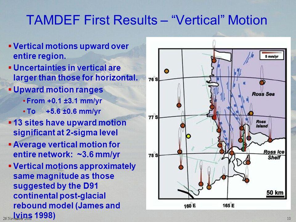26 November 200210 TAMDEF First Results – Vertical Motion Vertical motions upward over entire region.