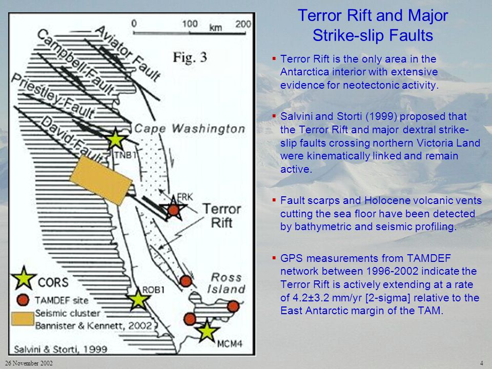 26 November 20024 Terror Rift and Major Strike-slip Faults Terror Rift is the only area in the Antarctica interior with extensive evidence for neotectonic activity.