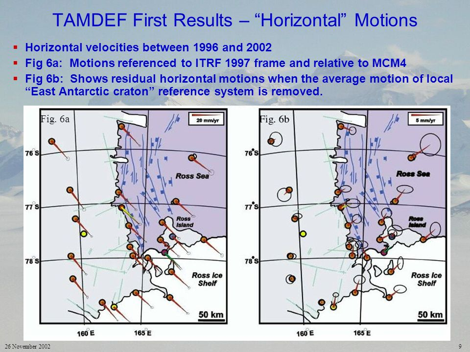 26 November 20029 TAMDEF First Results – Horizontal Motions Horizontal velocities between 1996 and 2002 Fig 6a: Motions referenced to ITRF 1997 frame and relative to MCM4 Fig 6b: Shows residual horizontal motions when the average motion of local East Antarctic craton reference system is removed.