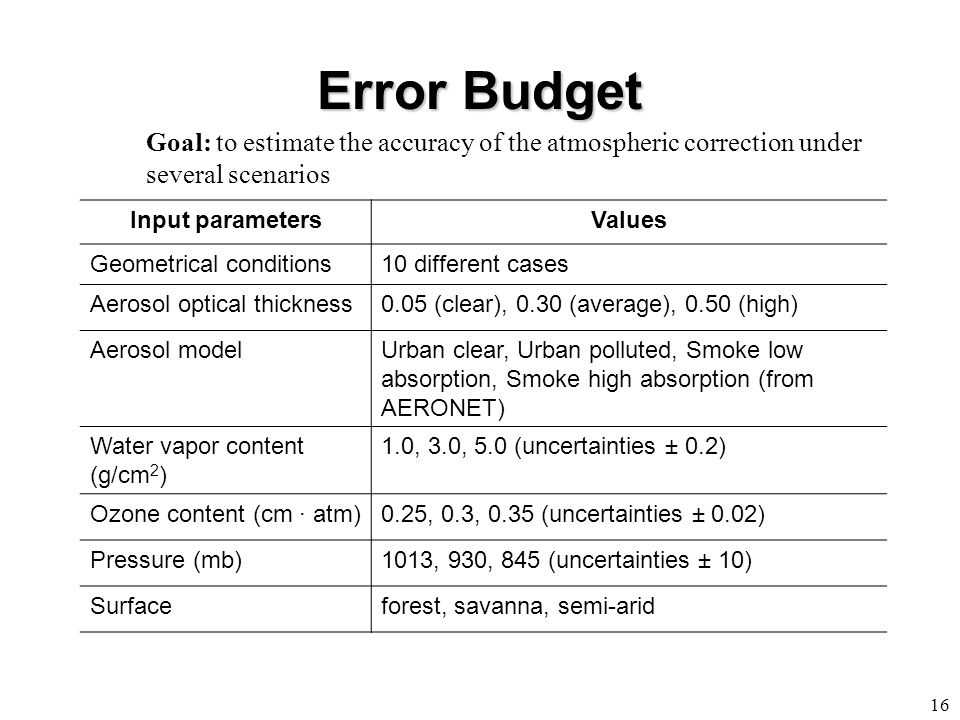 Error Budget 16 Goal: to estimate the accuracy of the atmospheric correction under several scenarios Input parametersValues Geometrical conditions10 different cases Aerosol optical thickness0.05 (clear), 0.30 (average), 0.50 (high) Aerosol modelUrban clear, Urban polluted, Smoke low absorption, Smoke high absorption (from AERONET) Water vapor content (g/cm 2 ) 1.0, 3.0, 5.0 (uncertainties ± 0.2) Ozone content (cm · atm)0.25, 0.3, 0.35 (uncertainties ± 0.02) Pressure (mb)1013, 930, 845 (uncertainties ± 10) Surfaceforest, savanna, semi-arid