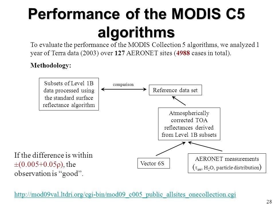 Performance of the MODIS C5 algorithms To evaluate the performance of the MODIS Collection 5 algorithms, we analyzed 1 year of Terra data (2003) over 127 AERONET sites (4988 cases in total).