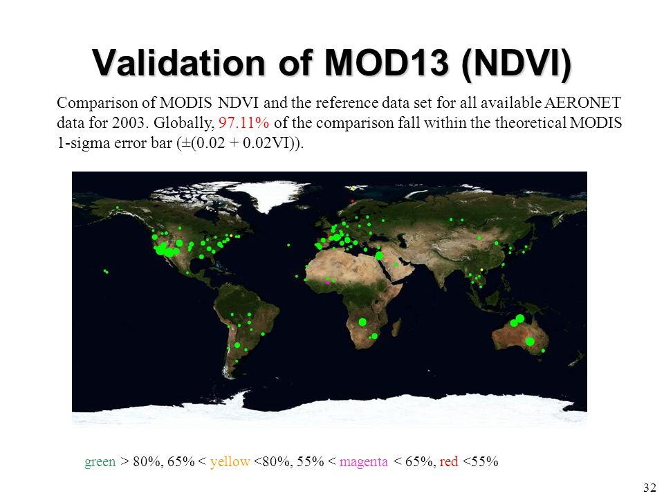 Validation of MOD13 (NDVI) Comparison of MODIS NDVI and the reference data set for all available AERONET data for 2003.