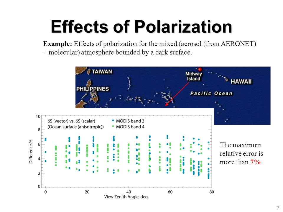 Effects of Polarization 7 Example: Effects of polarization for the mixed (aerosol (from AERONET) + molecular) atmosphere bounded by a dark surface.