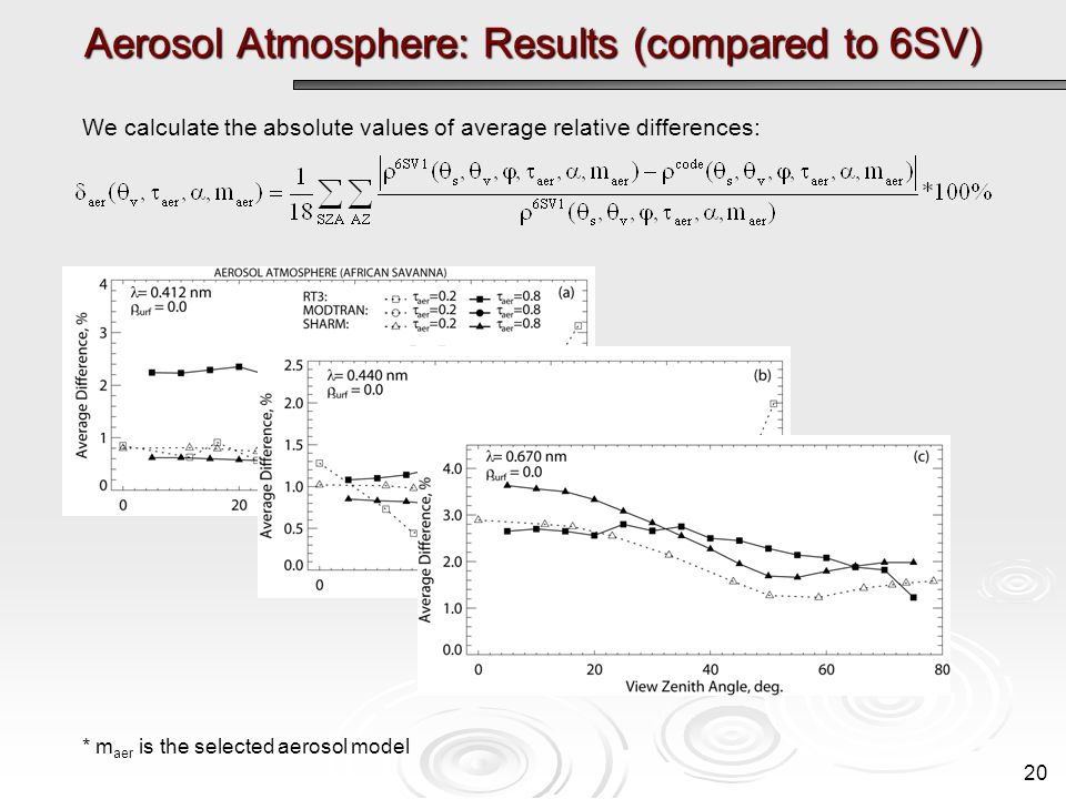 Aerosol Atmosphere: Results (compared to 6SV) We calculate the absolute values of average relative differences: * m aer is the selected aerosol model 20