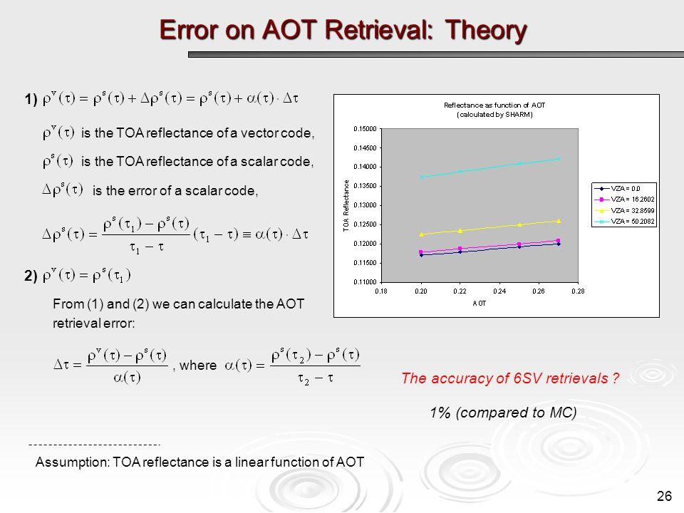 Error on AOT Retrieval: Theory 1) is the TOA reflectance of a vector code, is the TOA reflectance of a scalar code, is the error of a scalar code, 2)