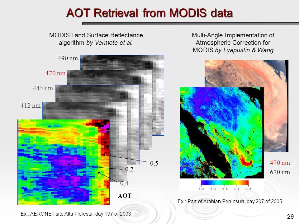AOT Retrieval from MODIS data MODIS Land Surface Reflectance algorithm by Vermote et al. Multi-Angle Implementation of Atmospheric Correction for MODI