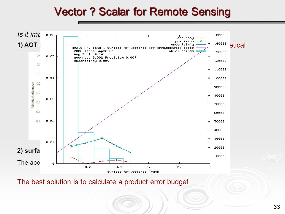 Vector ? Scalar for Remote Sensing Is it important to use a vector code? 1) AOT (+ other aerosol properties) retrievals: 2) surface reflectance retrie