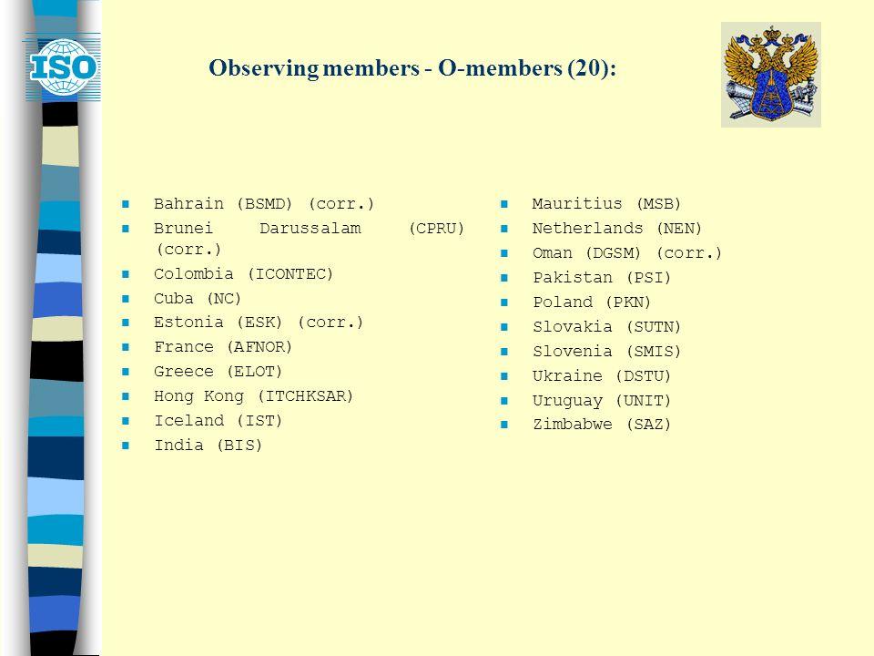 Observing members - O-members (20): n Bahrain (BSMD) (corr.) n Brunei Darussalam (CPRU) (corr.) n Colombia (ICONTEC) n Cuba (NC) n Estonia (ESK) (corr.) n France (AFNOR) n Greece (ELOT) n Hong Kong (ITCHKSAR) n Iceland (IST) n India (BIS) n Mauritius (MSB) n Netherlands (NEN) n Oman (DGSM) (corr.) n Pakistan (PSI) n Poland (PKN) n Slovakia (SUTN) n Slovenia (SMIS) n Ukraine (DSTU) n Uruguay (UNIT) n Zimbabwe (SAZ)