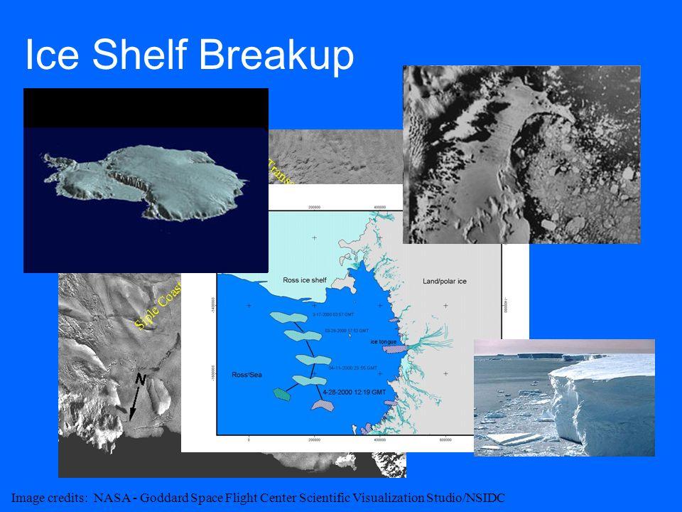 Ice Shelf Breakup Image credits: NASA - Goddard Space Flight Center Scientific Visualization Studio/NSIDC