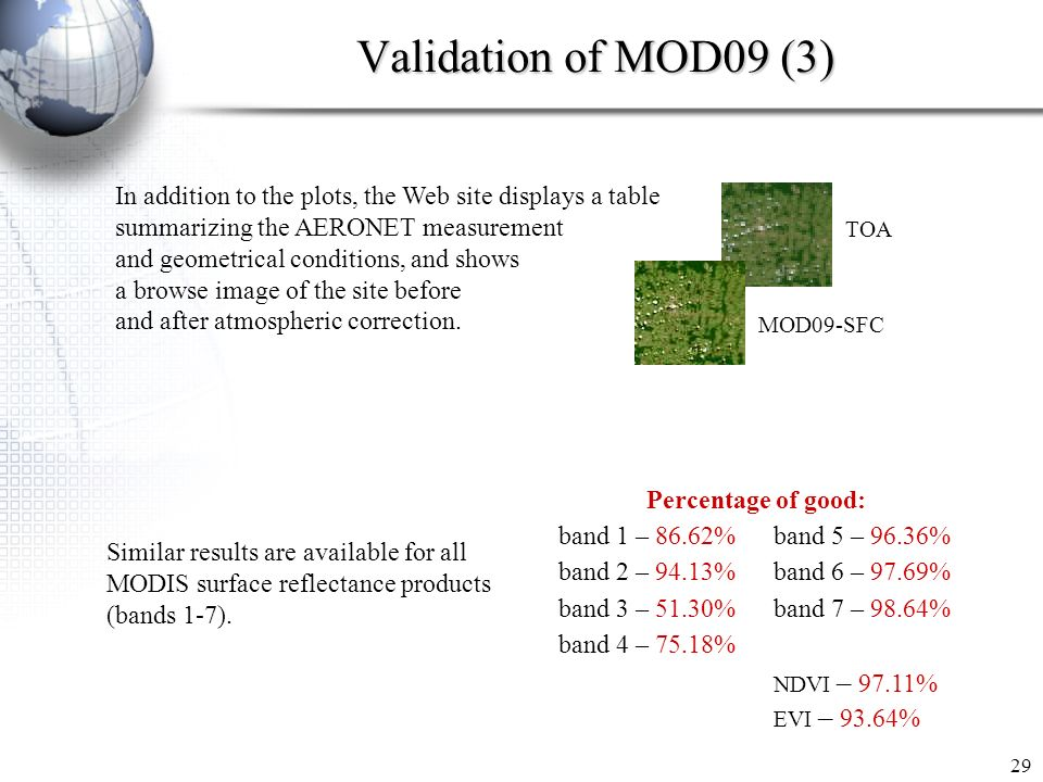 Validation of MOD09 (3) In addition to the plots, the Web site displays a table summarizing the AERONET measurement and geometrical conditions, and shows a browse image of the site before and after atmospheric correction.