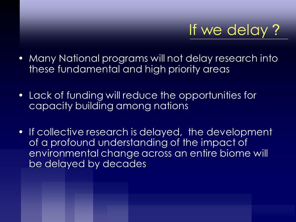 If we delay .