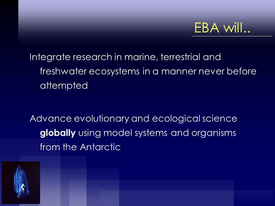 EBA will..
