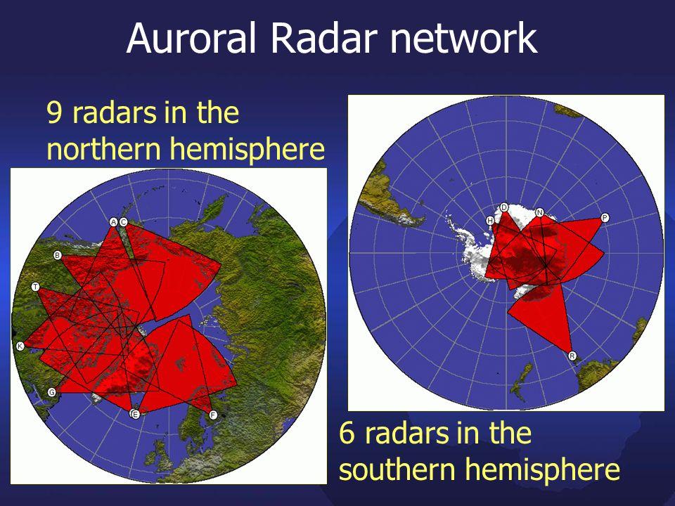 Auroral Radar network 9 radars in the northern hemisphere 6 radars in the southern hemisphere
