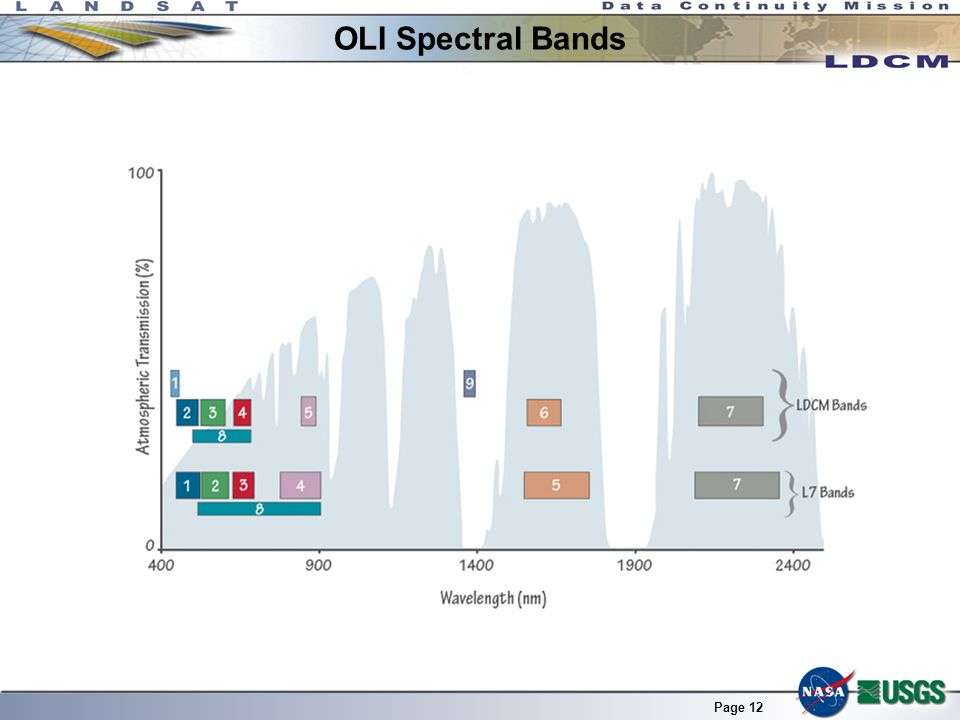 Page 12 OLI Spectral Bands