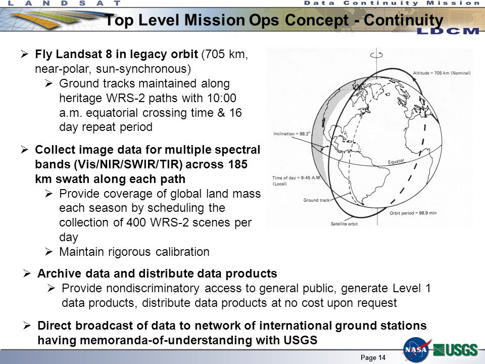 Page 14 Top Level Mission Ops Concept - Continuity Fly Landsat 8 in legacy orbit (705 km, near-polar, sun-synchronous) Ground tracks maintained along