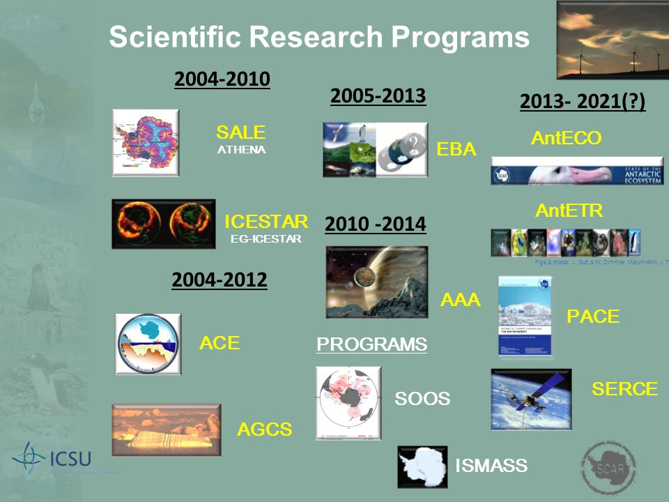 Scientific Research Programs SALE ATHENA ICESTAR EG-ICESTAR 2004-2010 ACE AGCS 2004-2012 EBA 2005-2013 2010 -2014 AAA 2013- 2021(?) AntECO AntETR Figs