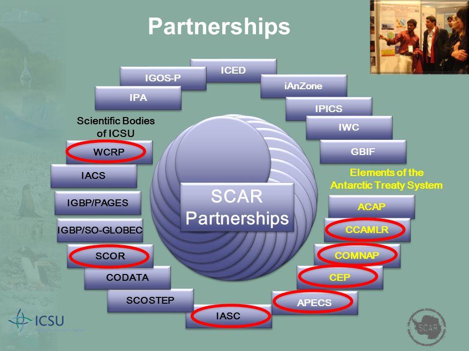 ICED iAnZone IPICS IWC GBIF ACAP CCAMLR COMNAP CEP IASC SCOSTEP CODATA APECS SCOR IGBP/SO-GLOBEC IGBP/PAGES IACS WCRP IGOS-P SCAR Partnerships SCAR Pa