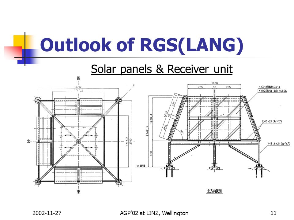 2002-11-27AGP'02 at LINZ, Wellington11 Outlook of RGS(LANG) Solar panels & Receiver unit
