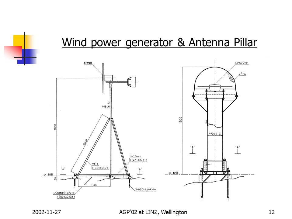 2002-11-27AGP'02 at LINZ, Wellington12 Wind power generator & Antenna Pillar