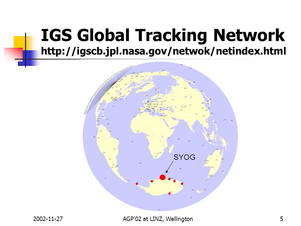 2002-11-27AGP'02 at LINZ, Wellington5 IGS Global Tracking Network http://igscb.jpl.nasa.gov/netwok/netindex.html SYOG