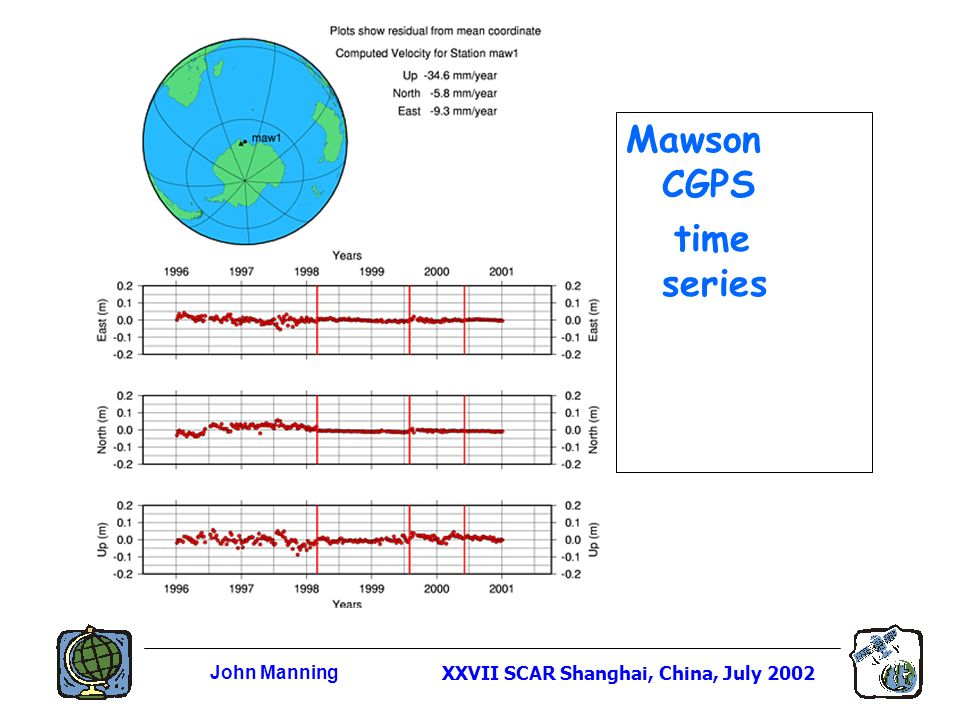 John ManningXXVII SCAR Shanghai, China, July 2002 Mawson CGPS time series