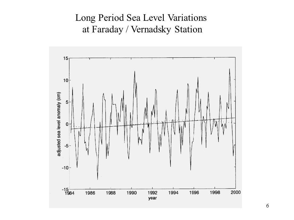 6 Long Period Sea Level Variations at Faraday / Vernadsky Station