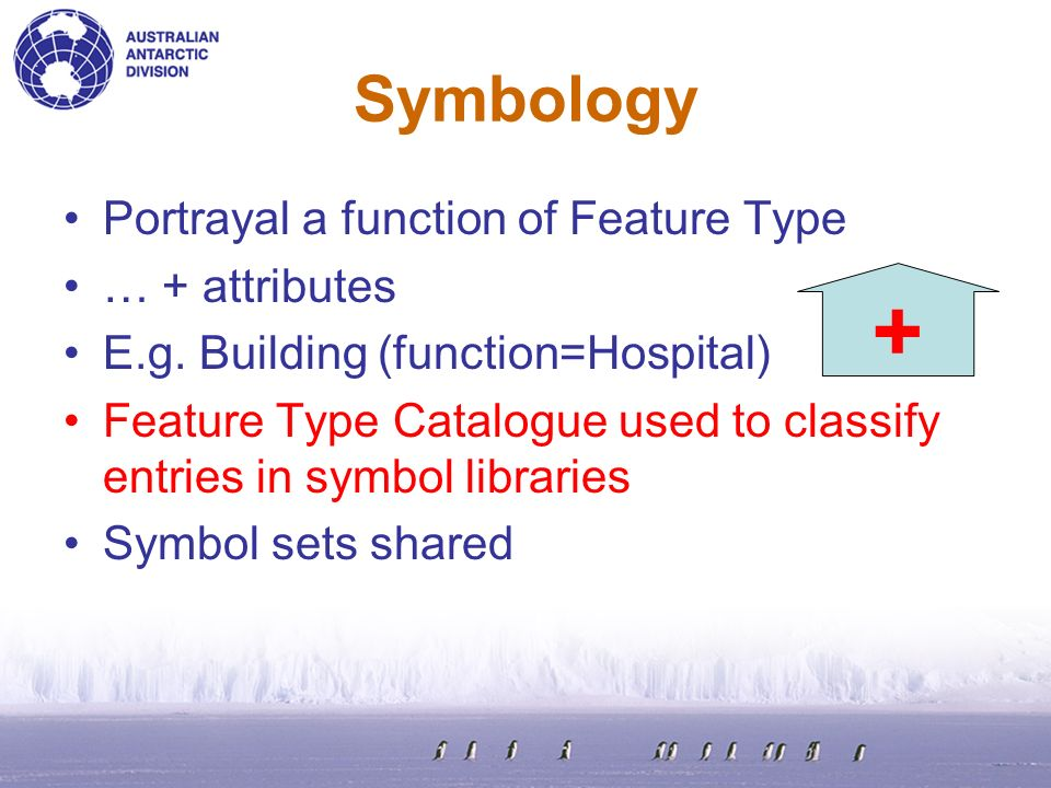 Symbology Portrayal a function of Feature Type … + attributes E.g. Building (function=Hospital) Feature Type Catalogue used to classify entries in sym