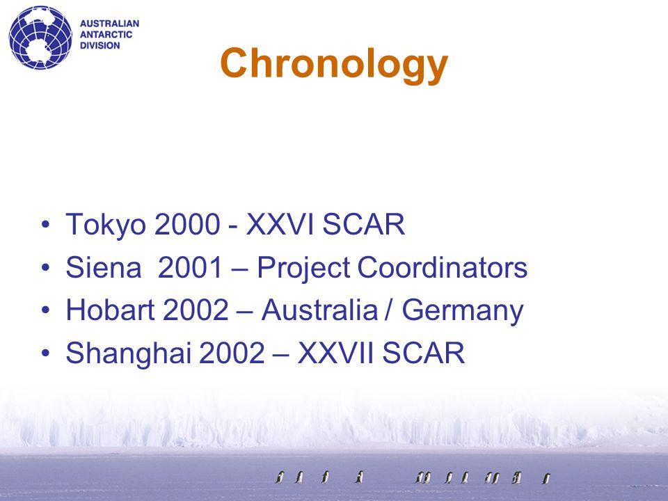 Chronology Tokyo 2000 - XXVI SCAR Siena 2001 – Project Coordinators Hobart 2002 – Australia / Germany Shanghai 2002 – XXVII SCAR