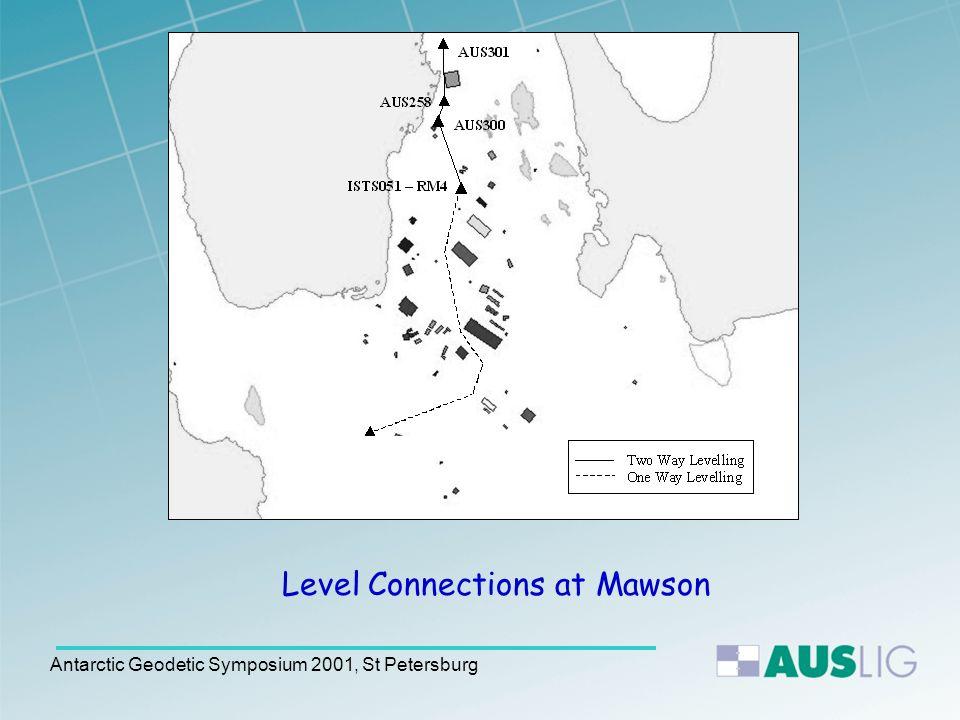 Antarctic Geodetic Symposium 2001, St Petersburg Australian TGBM (AUS334) Larsemann Hills