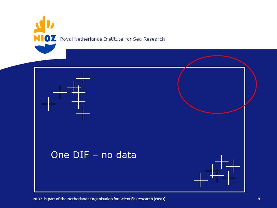 Koninklijk Nederlands Instituut voor ZeeonderzoekRoyal Netherlands Institute for Sea Research 8 NIOZ is part of the Netherlands Organisation for Scientific Research (NWO) One DIF – no data