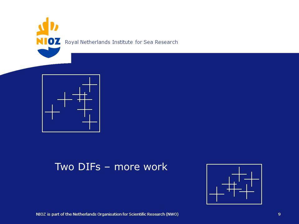 Koninklijk Nederlands Instituut voor ZeeonderzoekRoyal Netherlands Institute for Sea Research 10 NIOZ is part of the Netherlands Organisation for Scientific Research (NWO) One DIF for each data point – a lot more work?