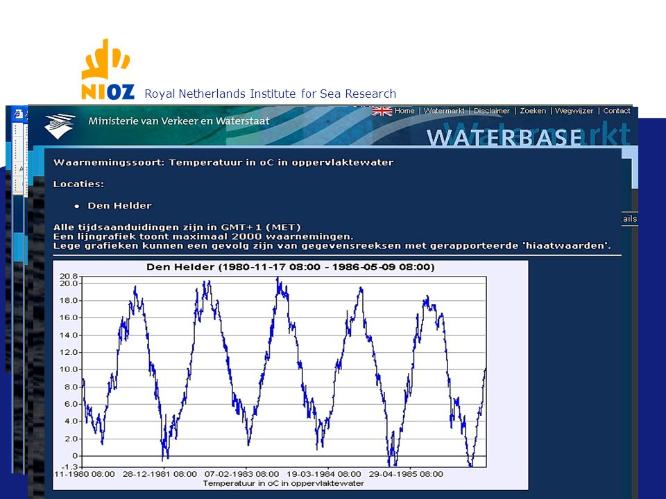 Koninklijk Nederlands Instituut voor ZeeonderzoekRoyal Netherlands Institute for Sea Research 3 NIOZ is part of the Netherlands Organisation for Scien