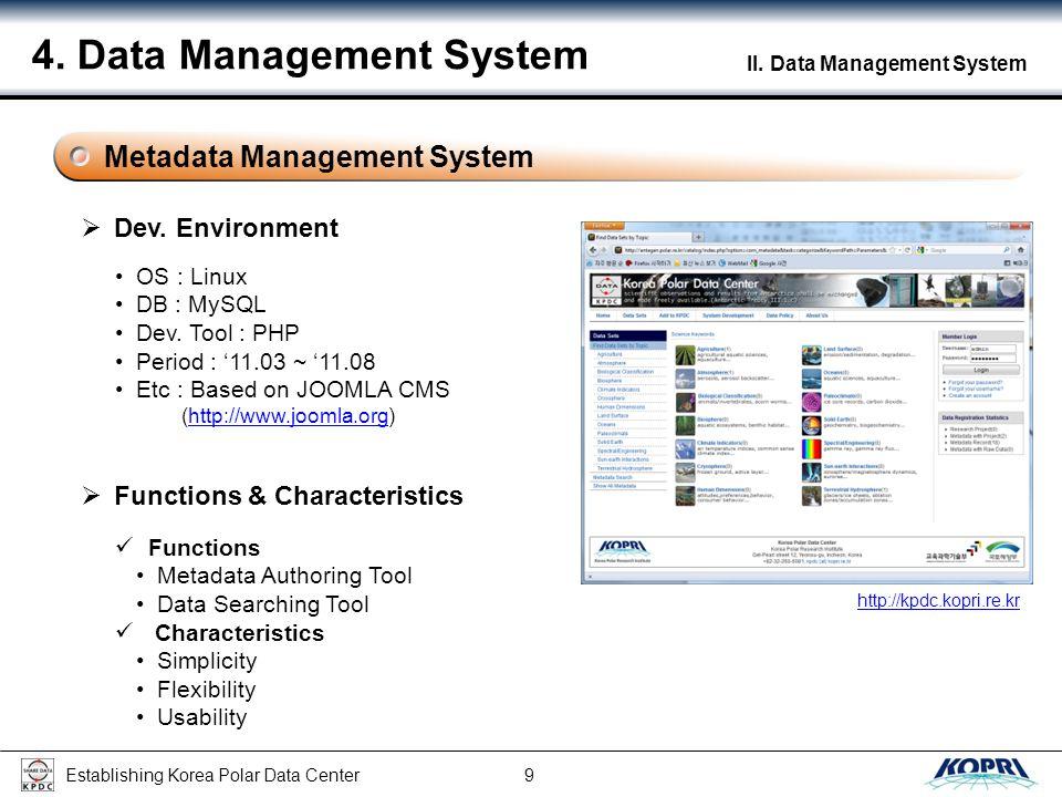 Establishing Korea Polar Data Center 10 II.Data Management System 4.