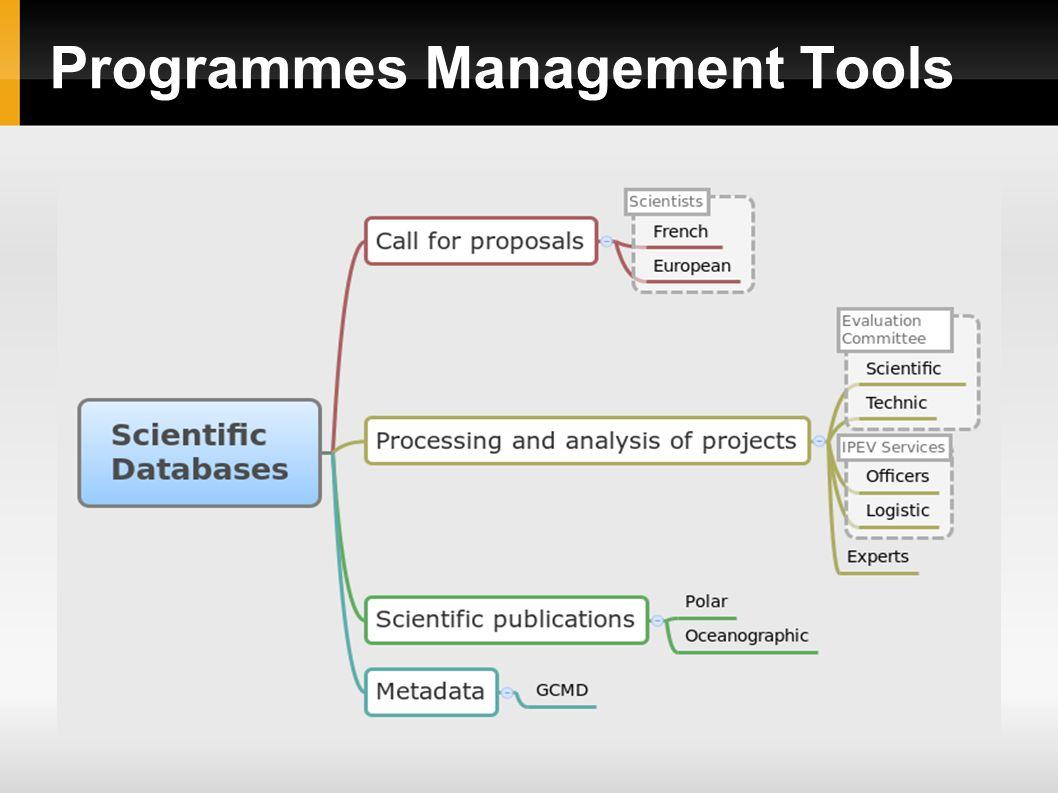 Programmes Management Tools