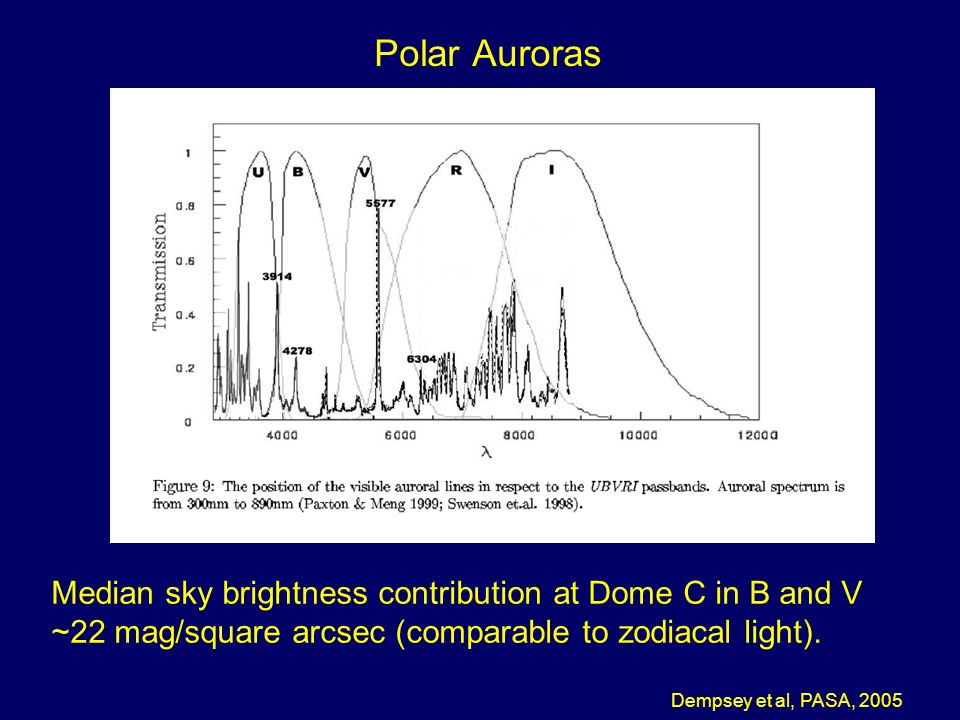 Polar Auroras Dempsey et al, PASA, 2005 Median sky brightness contribution at Dome C in B and V ~22 mag/square arcsec (comparable to zodiacal light).