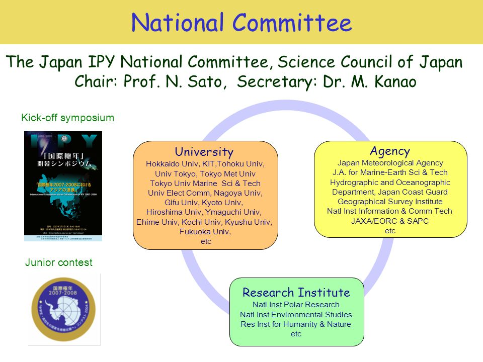National Committee The Japan IPY National Committee, Science Council of Japan Chair: Prof. N. Sato, Secretary: Dr. M. Kanao University Hokkaido Univ,