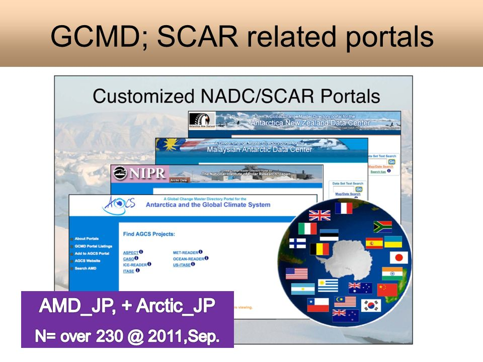 GCMD; SCAR related portals
