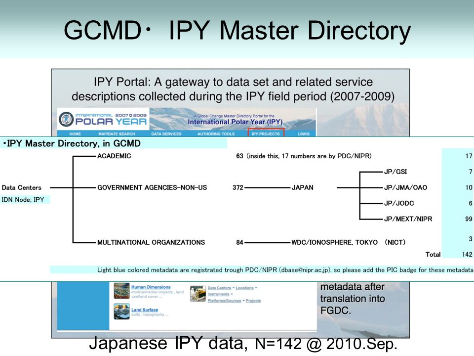 GCMD IPY Master Directory Japanese IPY data, 2010.Sep.