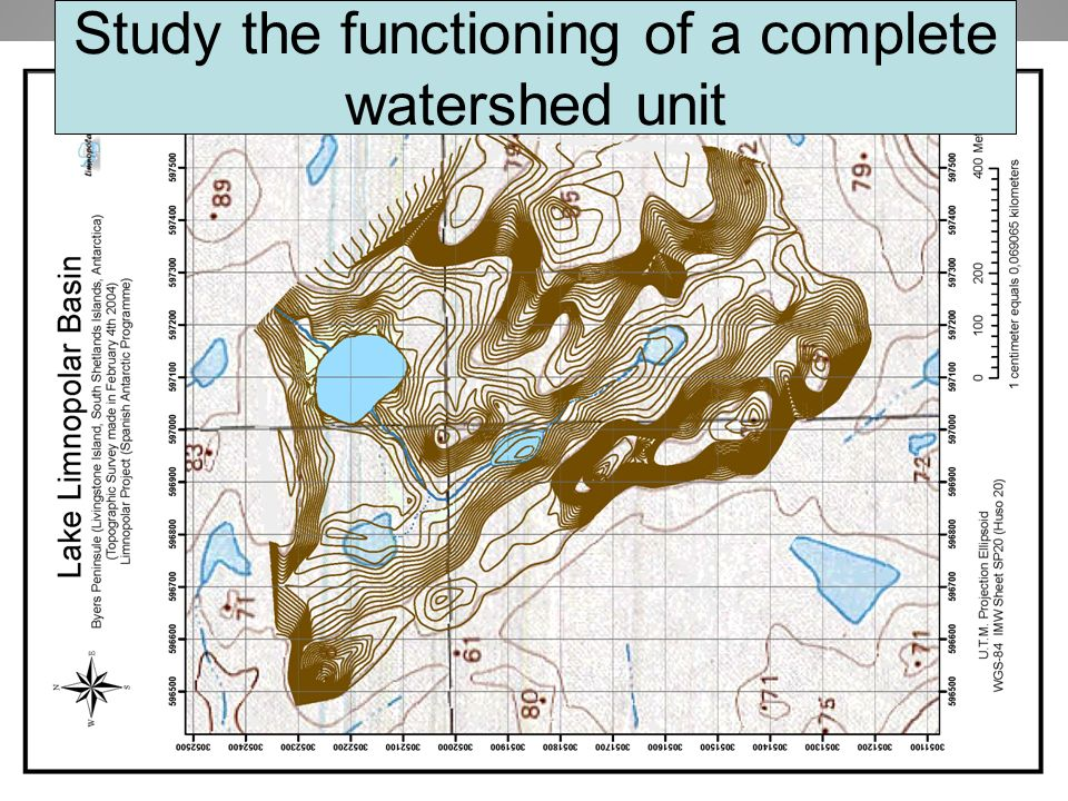 Study the functioning of a complete watershed unit