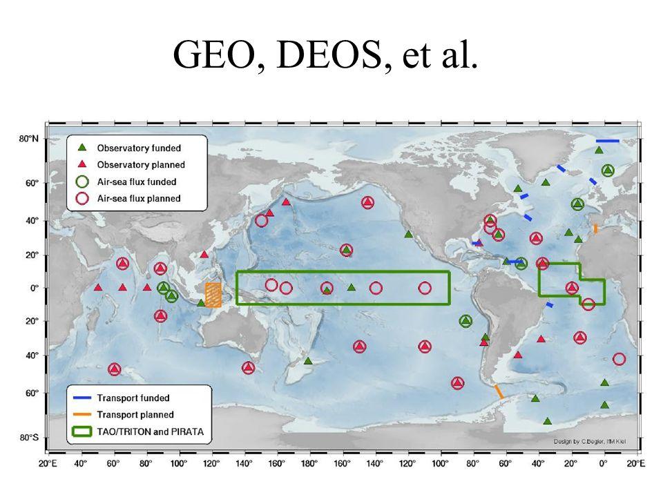 GEO, DEOS, et al.
