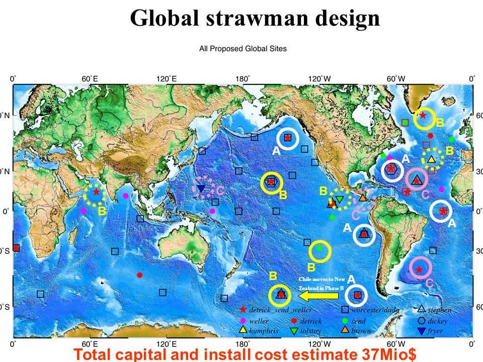 Global strawman design A A A A A B B B B B Chile moves to New Zealand in Phase B B Total capital and install cost estimate 37Mio$ B C C C C