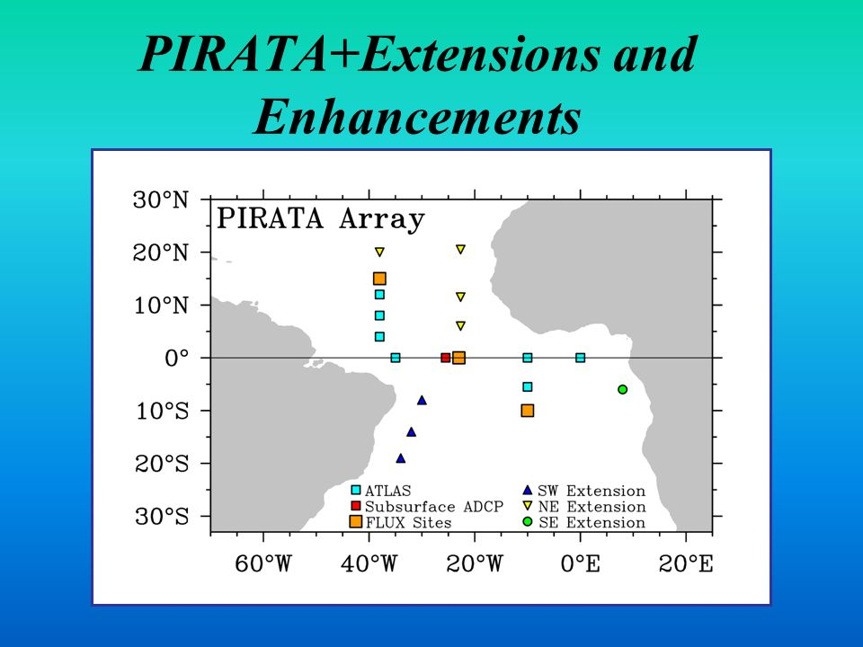 PIRATA+Extensions and Enhancements